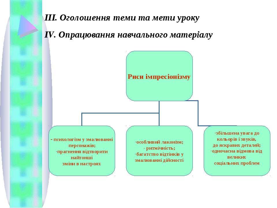 ІІІ. Оголошення теми та мети уроку ІV. Опрацювання навчального матеріалу