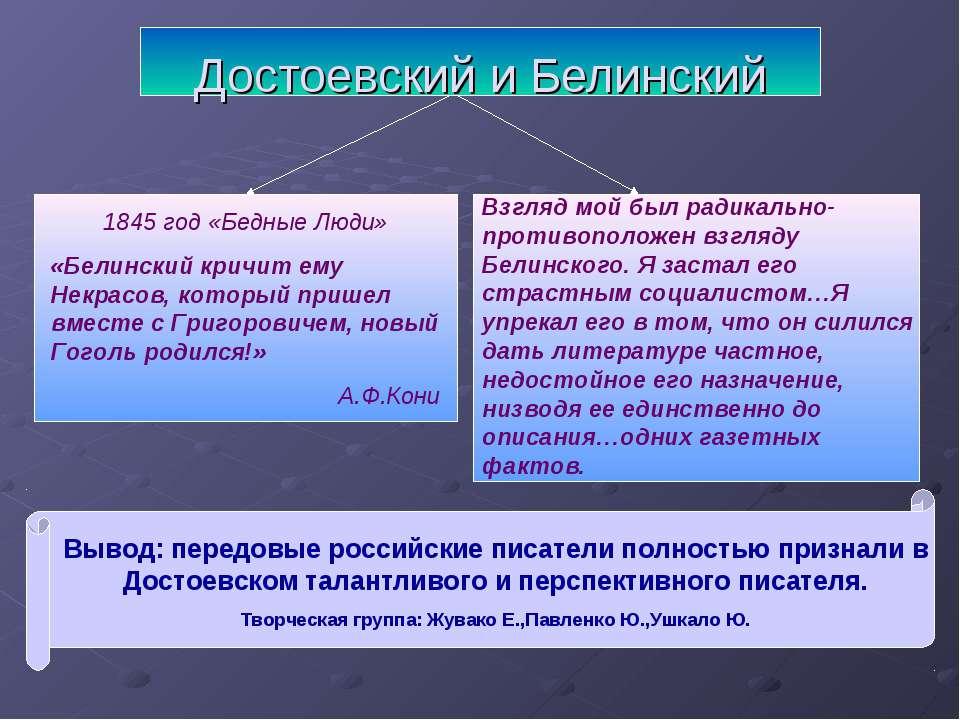Достоевский и Белинский 1845 год «Бедные Люди» «Белинский кричит ему Некрасов...