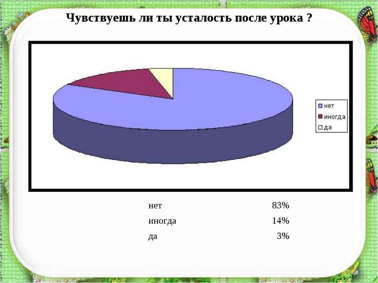 Чувствуешь ли ты усталость после урока ? http://aida.ucoz.ru