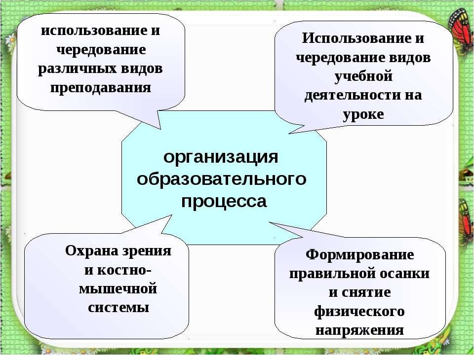 организация образовательного процесса использование и чередование различных в...