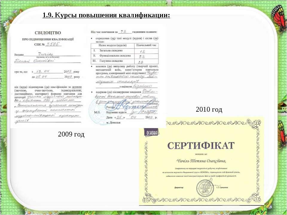 1.9. Курсы повышения квалификации: 2009 год 2010 год http://aida.ucoz.ru