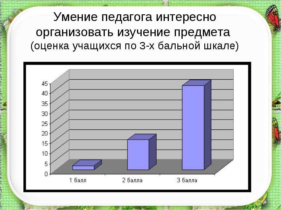Умение педагога интересно организовать изучение предмета (оценка учащихся по ...