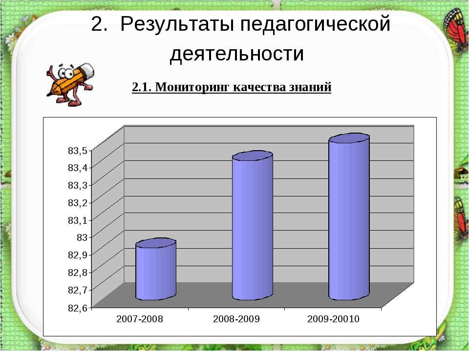 2.1. Мониторинг качества знаний 2. Результаты педагогической деятельности htt...