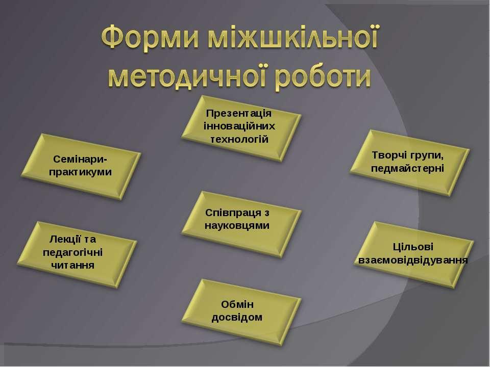 Презентація інноваційних технологій Семінари-практикуми Лекції та педагогічні...