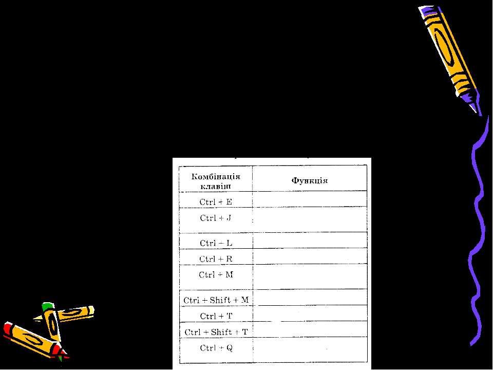Домашнє завдання Заповніть таблицю «Комбінація клавіш для зміни параметрів аб...