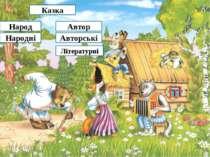 Казка Народ Автор Народні Авторські Літературні