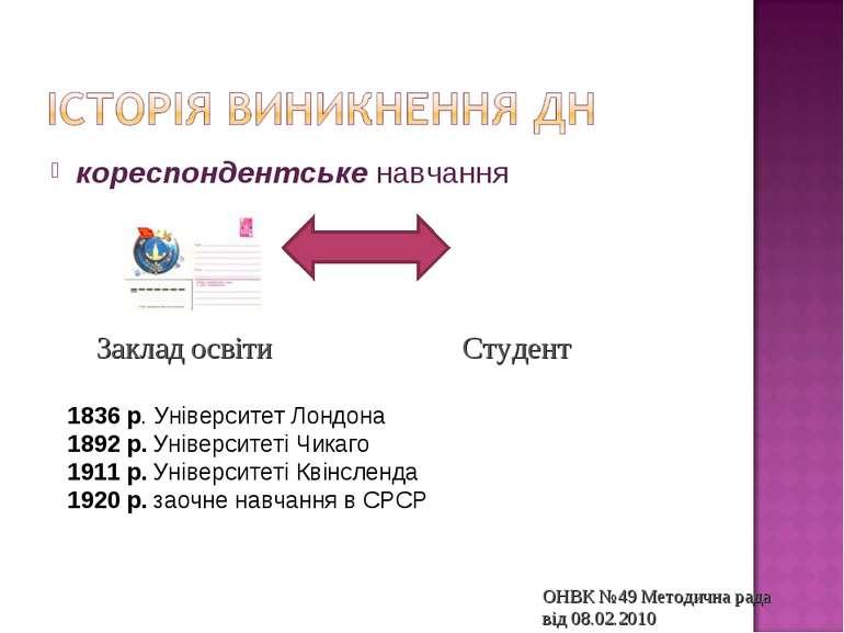 кореспондентське навчання Заклад освіти Студент ОНВК №49 Методична рада від 0...