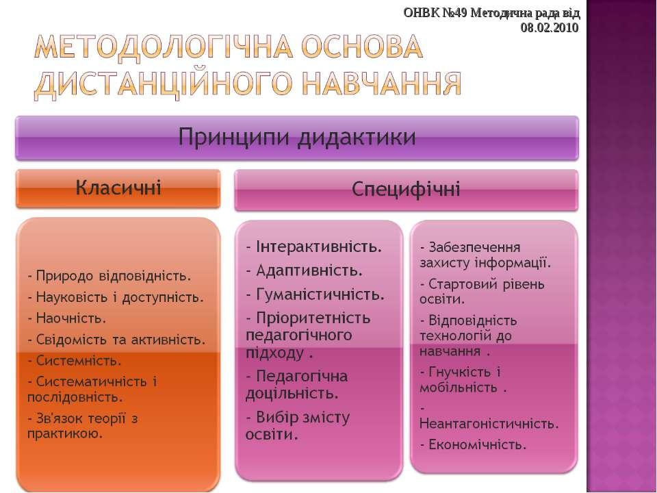 ОНВК №49 Методична рада від 08.02.2010