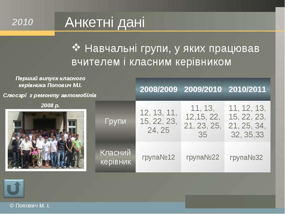 Анкетні дані Навчальні групи, у яких працював вчителем і класним керівником ©...