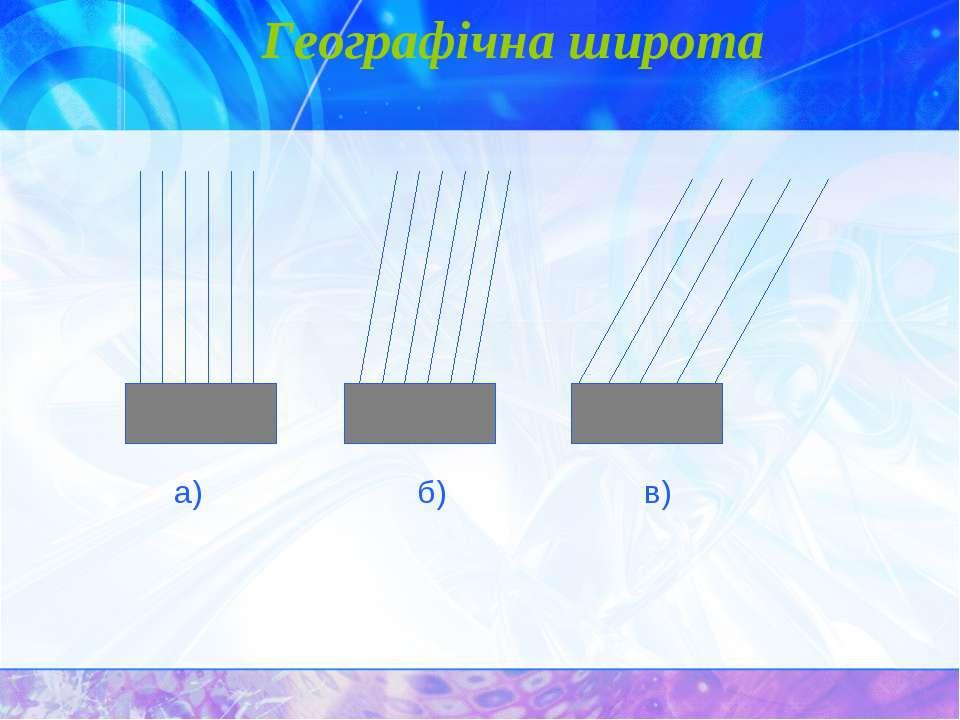 а) б) в) Географічна широта
