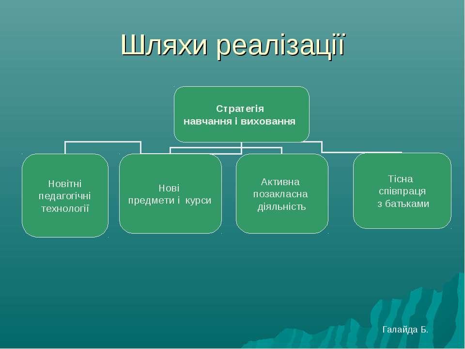 Шляхи реалізації Галайда Б.