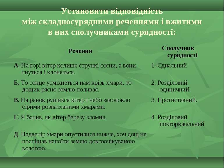 Установити відповідність між складносурядними реченнями і вжитими в них сполу...