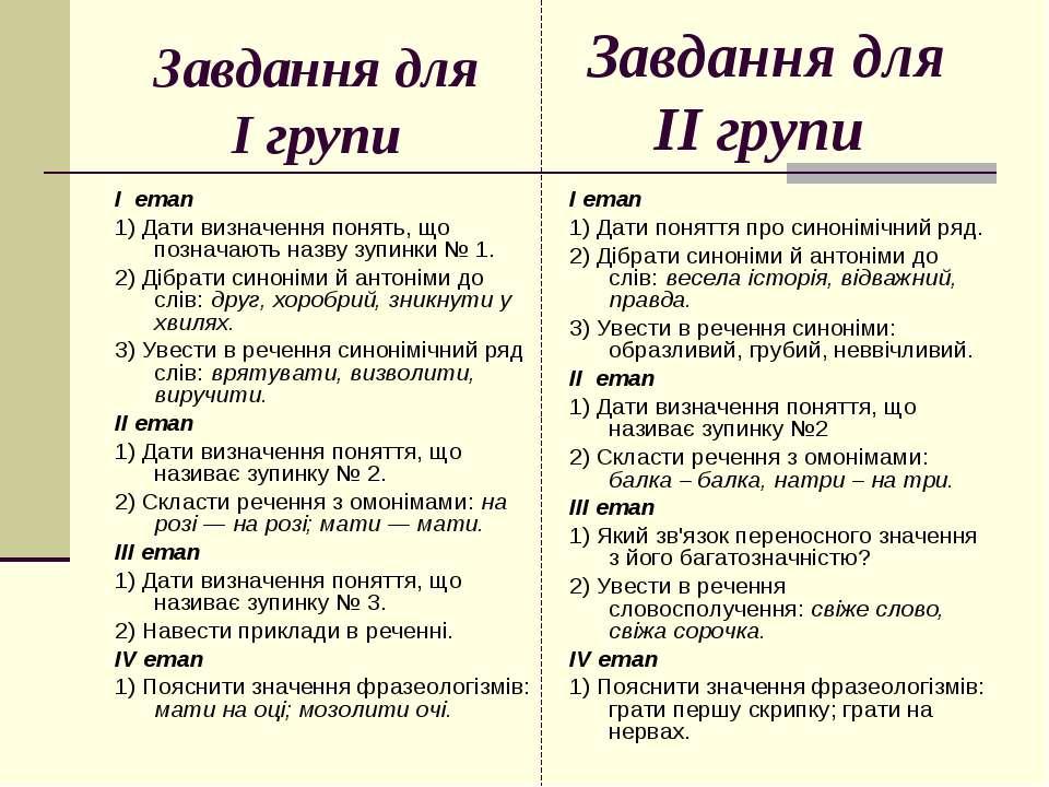 Завдання для І групи І етап 1) Дати визначення понять, що позначають назву зу...