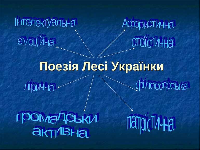 Поезія Лесі Українки