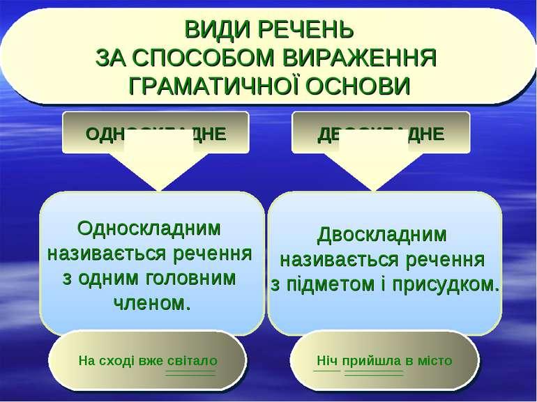 ОДНОСКЛАДНЕ ДВОСКЛАДНЕ Односкладним називається речення з одним головним член...