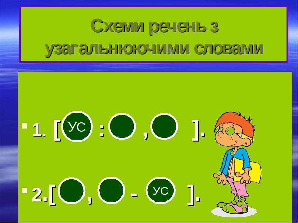 Схеми речень з узагальнюючими словами 1. [ : , ]. 2.[ , - ]. УС УС