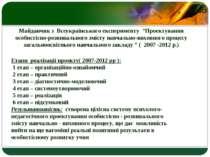 """Майданчик з Всеукраїнського експерименту """"Проектування особистісно-розвивальн..."""