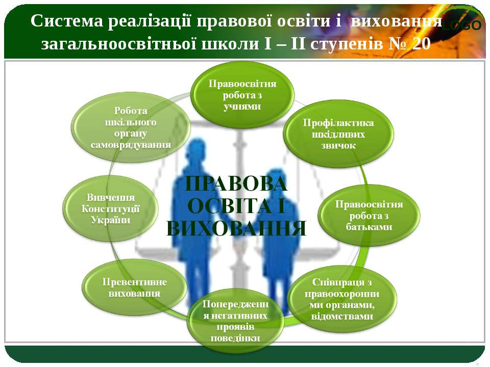 Система реалізації правової освіти і виховання загальноосвітньої школи I – II...