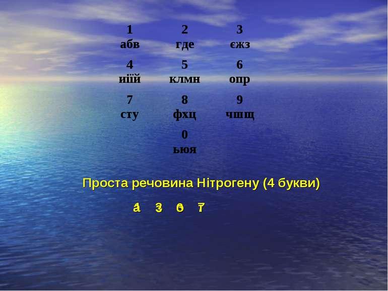 Проста речовина Нітрогену (4 букви) 1 3 6 7 а з о т 1 абв 2 где 3 єжз 4 иіїй ...