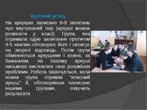 Круговий огляд На аркушах записано 6-8 запитань про виучуваний твір (аркуші м...