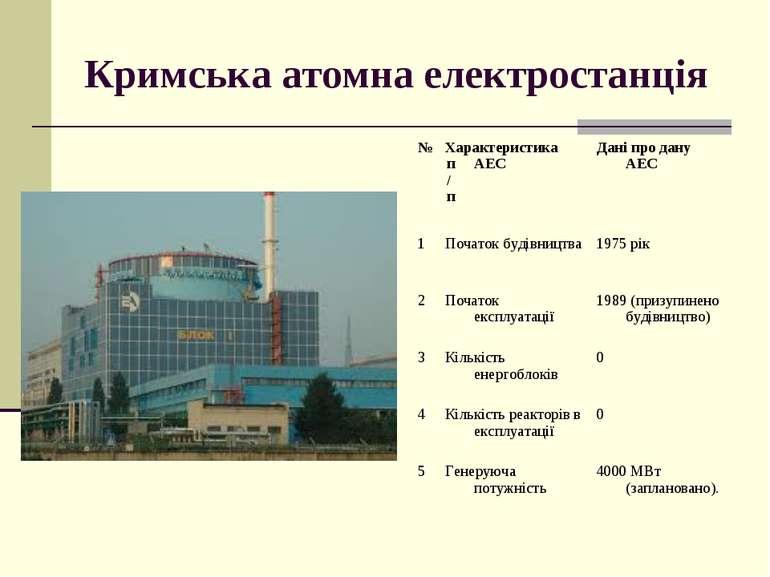 Кримська атомна електростанція
