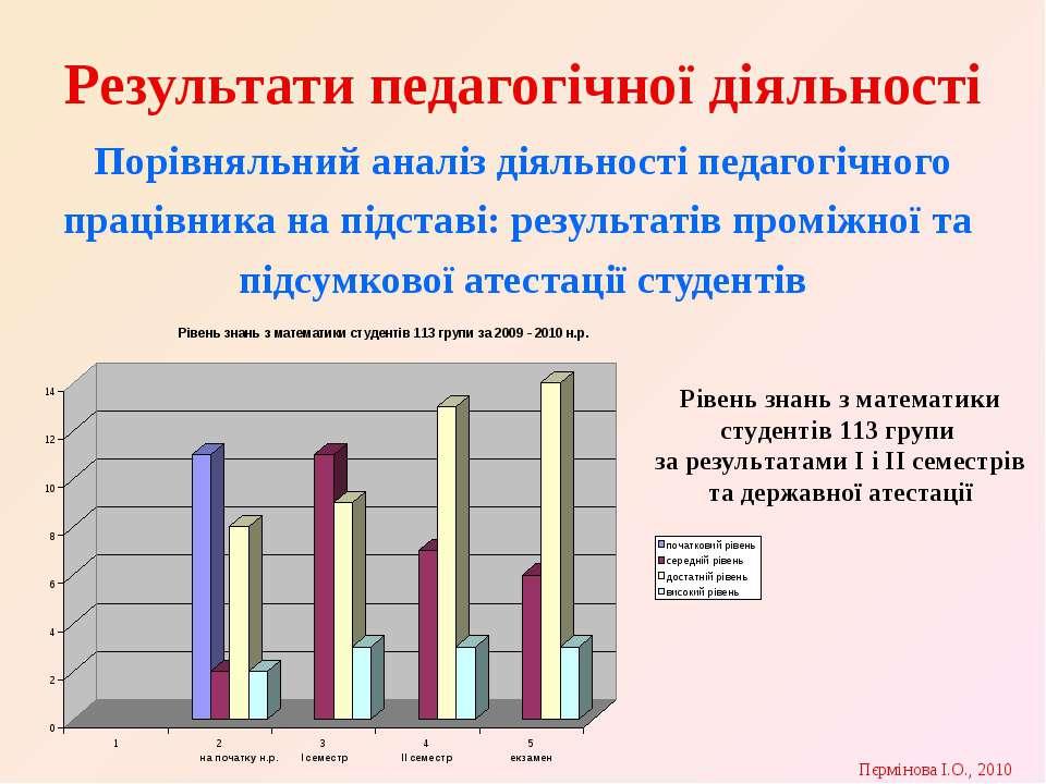 Результати педагогічної діяльності Порівняльний аналіз діяльності педагогічно...