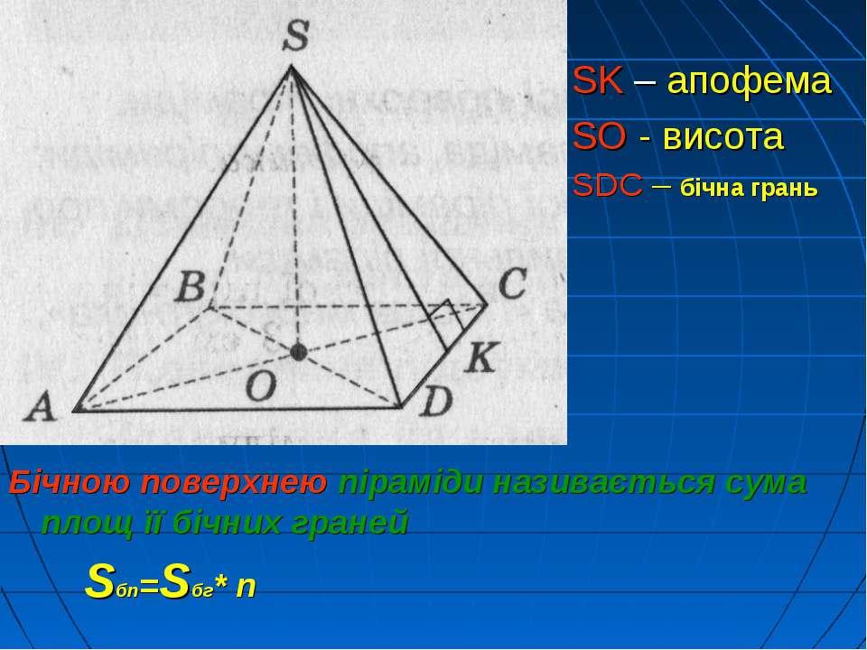 Бічною поверхнею піраміди називається сума площ її бічних граней Sбп=Sбг* n S...