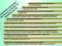 НАПРЯМИ СПІЛЬНОЇ ДІЯЛЬНОСТІ ПТНЗ ТА ПІДПРИЄМСТВ Прогнозування потреби підприє...