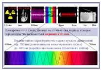 Світлові хвилі – це електромагнітні хвилі, до яких, крім видимого (неозброєни...