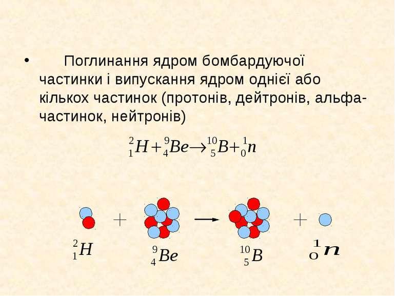 Поглинання ядром бомбардуючої частинки і випускання ядром однієї або кількох ...