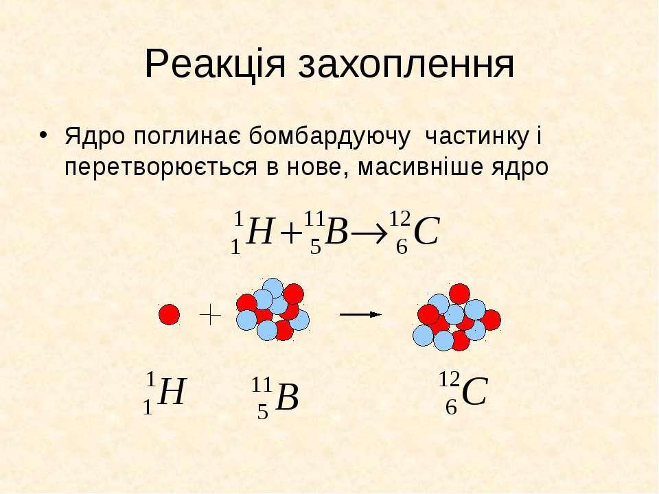 Реакція захоплення Ядро поглинає бомбардуючу частинку і перетворюється в нове...