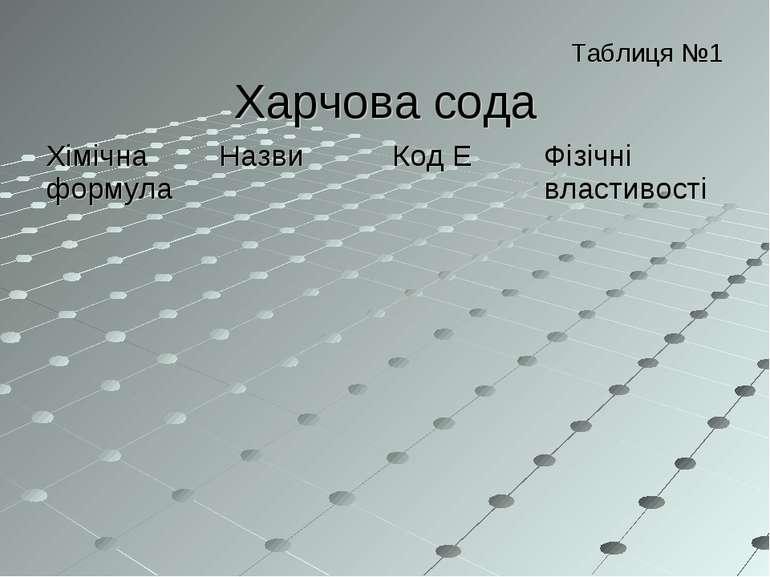 Таблиця №1 Харчова сода Хімічна формула Назви Код Е Фізічні властивості