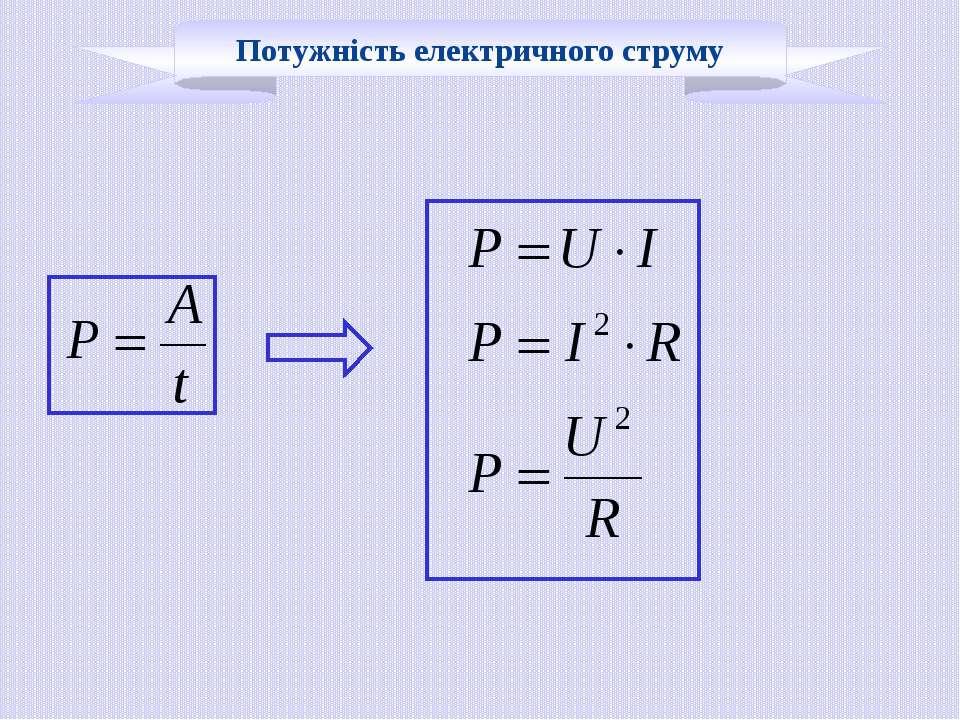 Потужність електричного струму