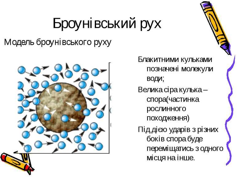 Броунівський рух Блакитними кульками позначені молекули води; Велика сіра кул...