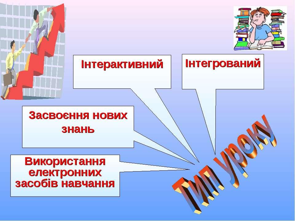 Інтегрований Інтерактивний Засвоєння нових знань Використання електронних зас...