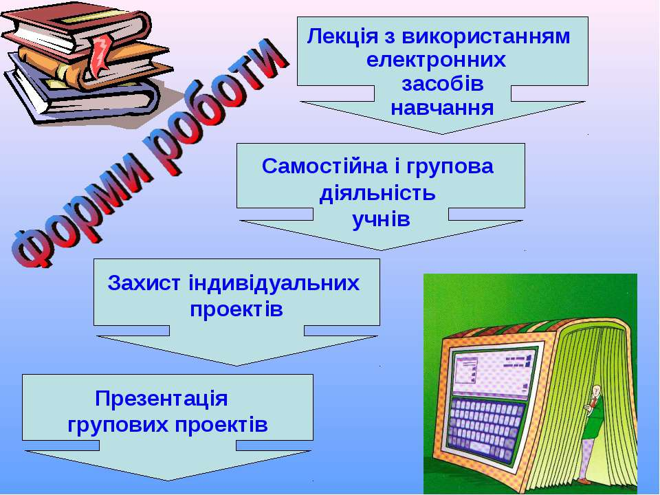 Лекція з використанням електронних засобів навчання Самостійна і групова діял...
