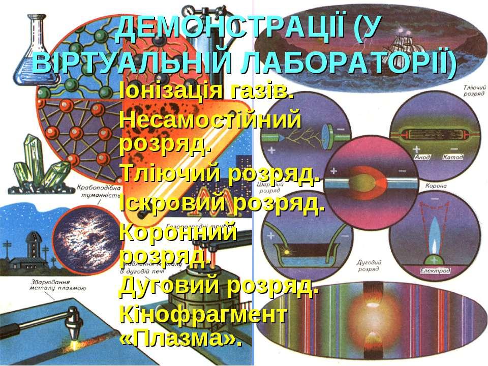 ДЕМОНСТРАЦІЇ (У ВІРТУАЛЬНІЙ ЛАБОРАТОРІЇ) Іонізація газів. Несамостійний розря...