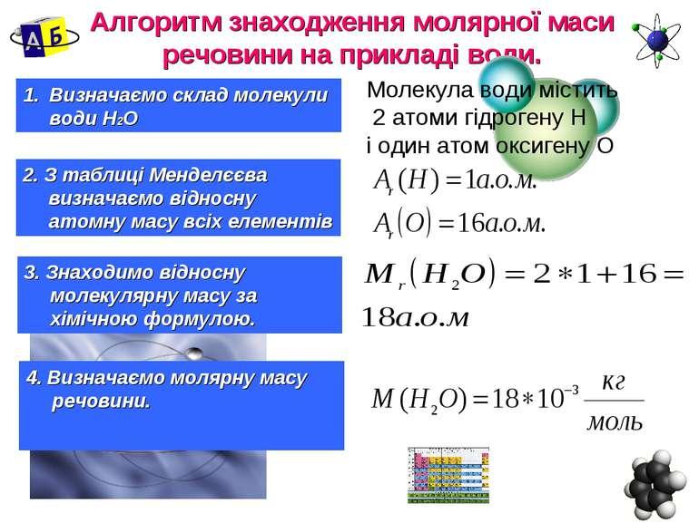 Алгоритм знаходження молярної маси речовини на прикладі води. 2. З таблиці Ме...