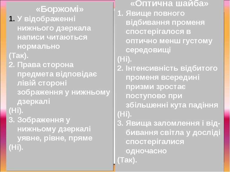 «Боржомі» У відображенні нижнього дзеркала написи читаються нормально (Так). ...