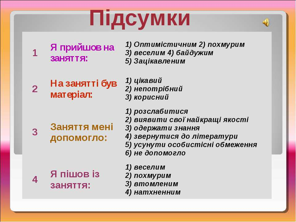 Підсумки 1 Я прийшов на заняття: 1) Оптимістичним 2) похмурим 3) веселим 4) б...