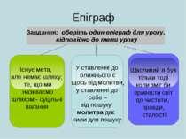 Епіграф Завдання: оберіть один епіграф для уроку, відповідно до теми уроку