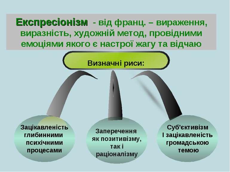 Експресіонізм - від франц. – вираження, виразність, художній метод, провідним...