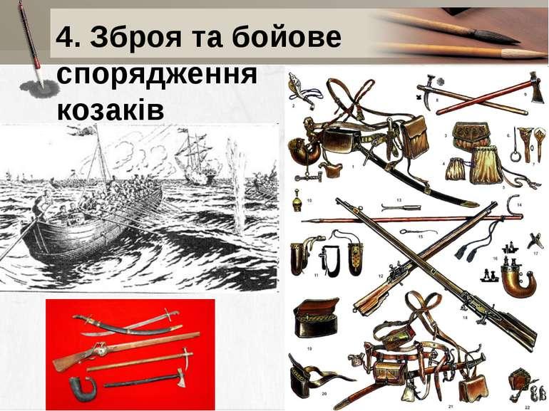 4. Зброя та бойове спорядження козаків