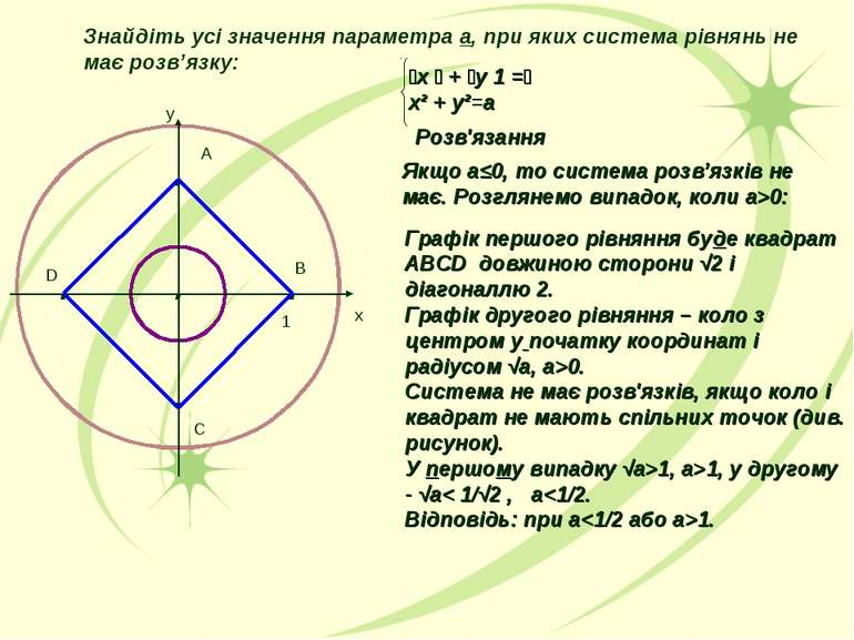 Знайдіть усі значення параметра а, при яких система рівнянь не має розв'язку:...