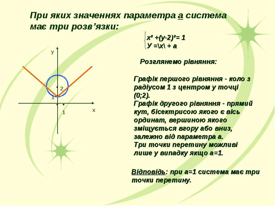 При яких значеннях параметра а система має три розв'язки: х² +(у-2)²= 1 У =\х...