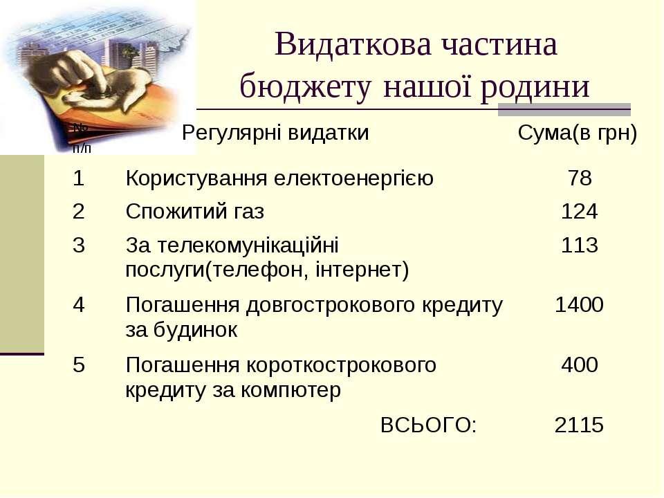 Видаткова частина бюджету нашої родини № п/п Регулярні видатки Сума(в грн) 1 ...