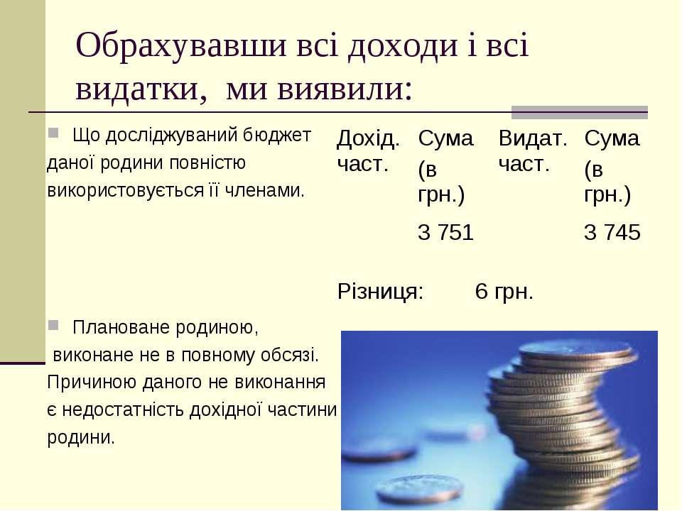 Обрахувавши всі доходи і всі видатки, ми виявили: Що досліджуваний бюджет дан...