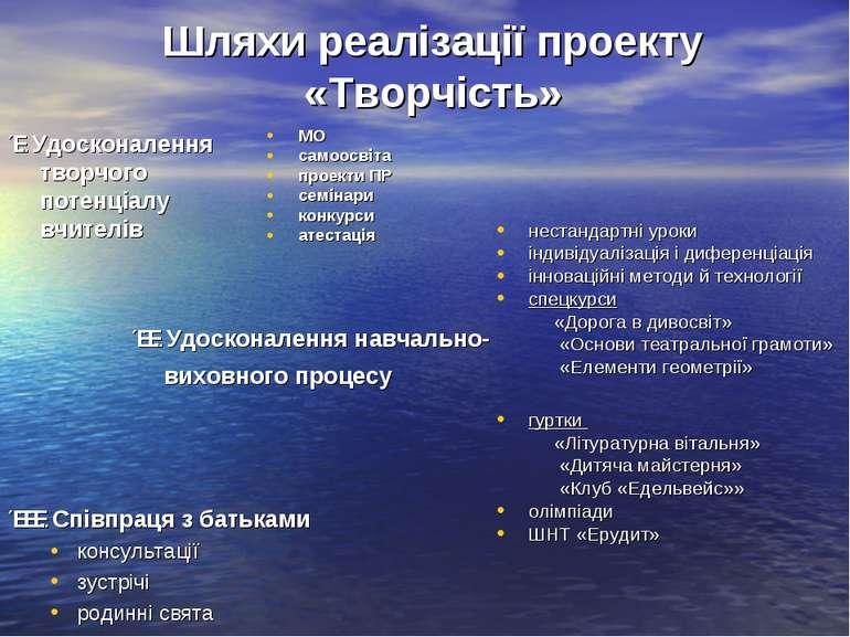 Шляхи реалізації проекту «Творчість» МО самоосвіта проекти ПР семінари конкур...