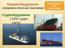 Суднобудування ( 50% суден світу) Машинобудування (серцевина японської економ...