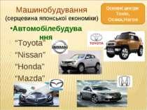 Автомобілебудування Машинобудування (серцевина японської економіки) Основні ц...